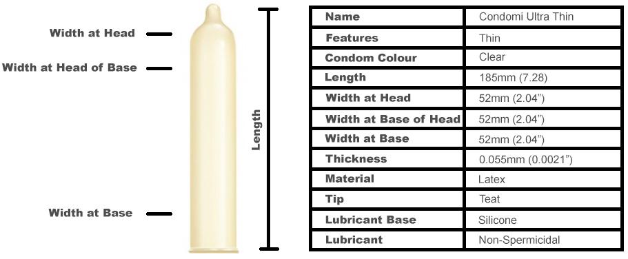 Condomi-Ultra-Thin-Main