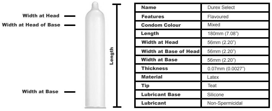 Durex-Select-Main