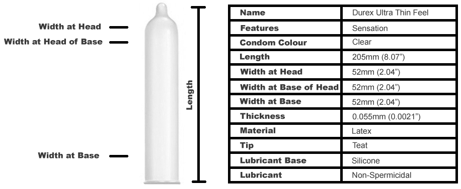 Durex-Ultra-Thin-Feel-Main