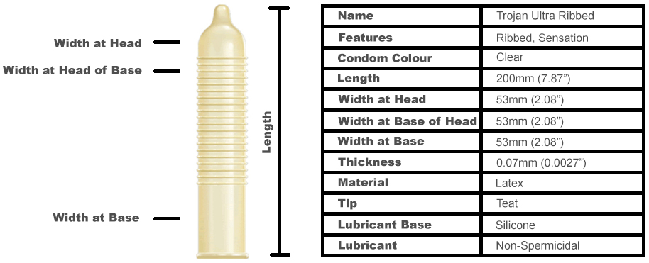 Trojan-Ultra-Ribbed-Main