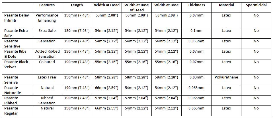 pasante-trial-table.jpg